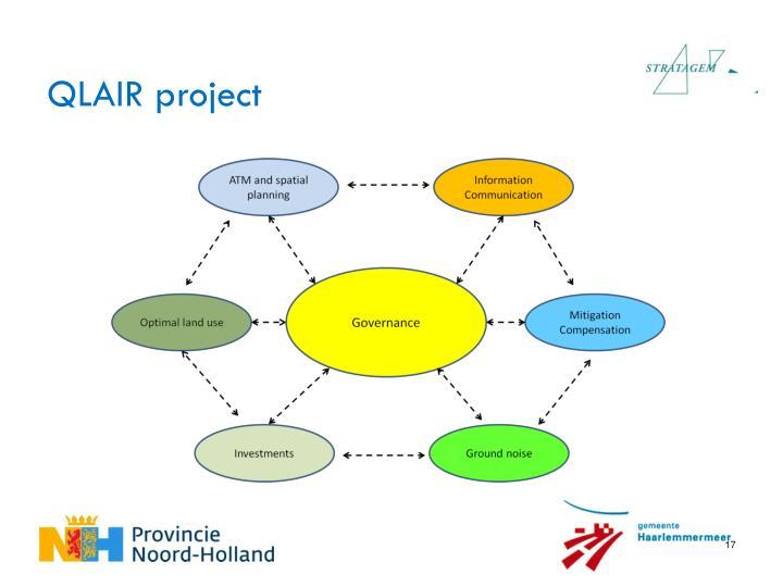 QLAIR project