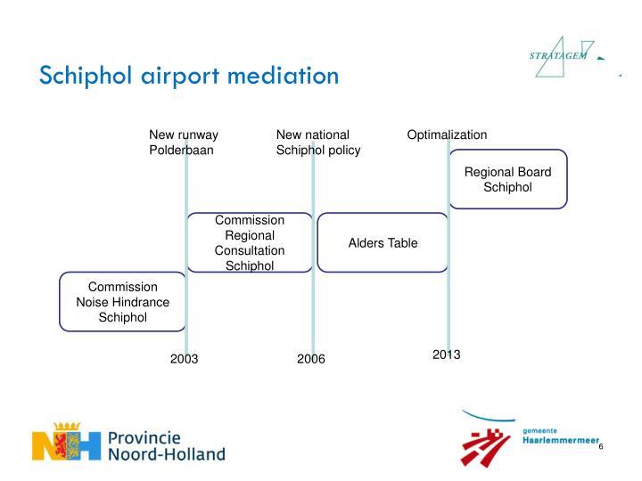 Schiphol airport mediation