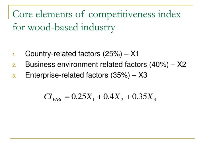 Core elements of competitiveness index for wood-based industry
