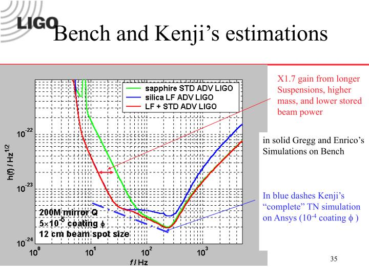 Bench and Kenji's estimations