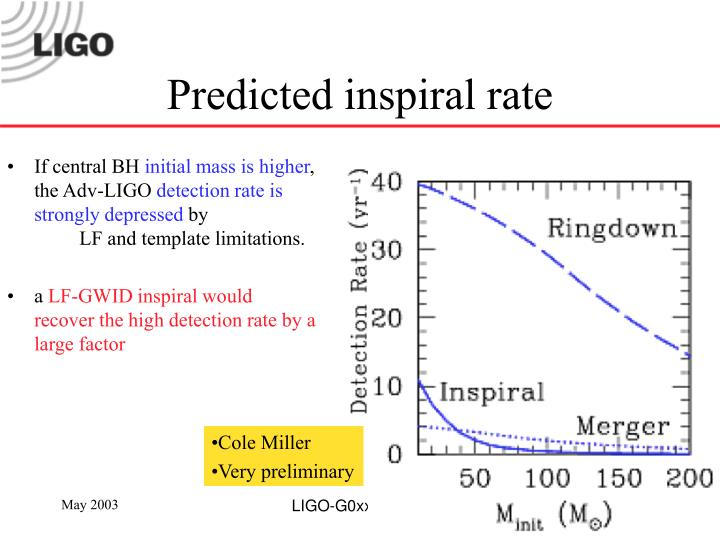 Predicted inspiral rate