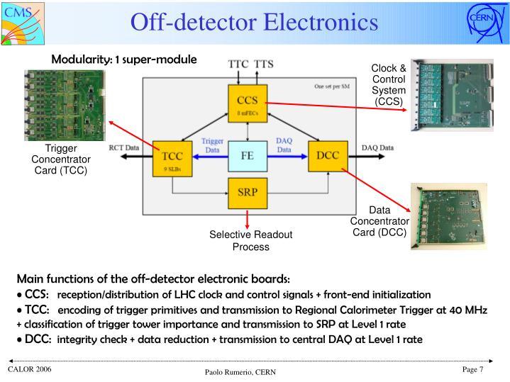 Clock & Control System (CCS)