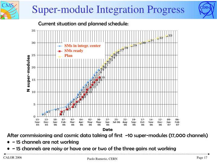 Super-module Integration Progress
