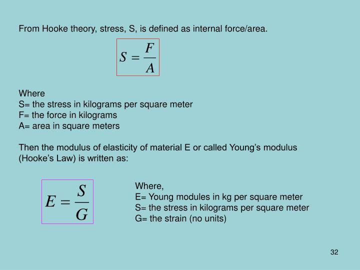From Hooke theory, stress, S, is defined as internal force/area.