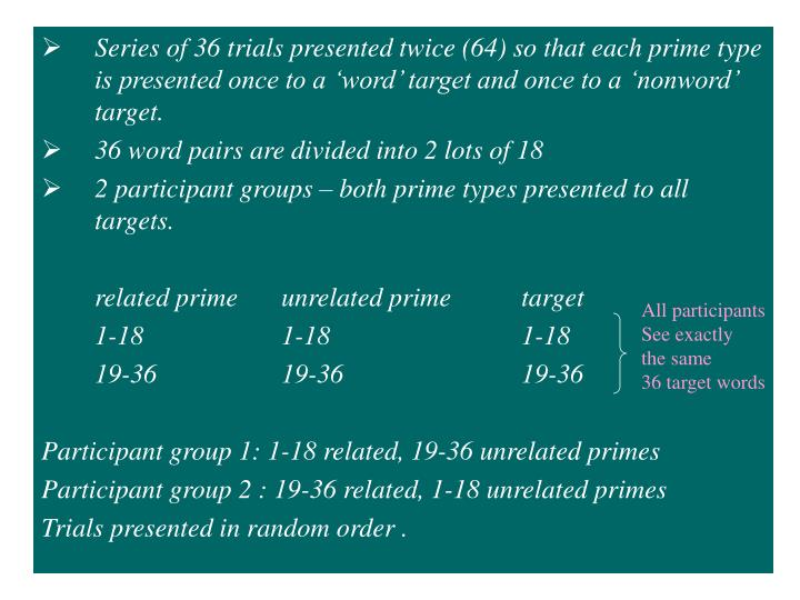 Series of 36 trials presented twice (64) so that each prime type is presented once to a 'word' target and once to a 'nonword' target.