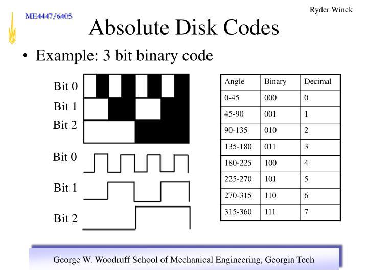 Example: 3 bit binary code
