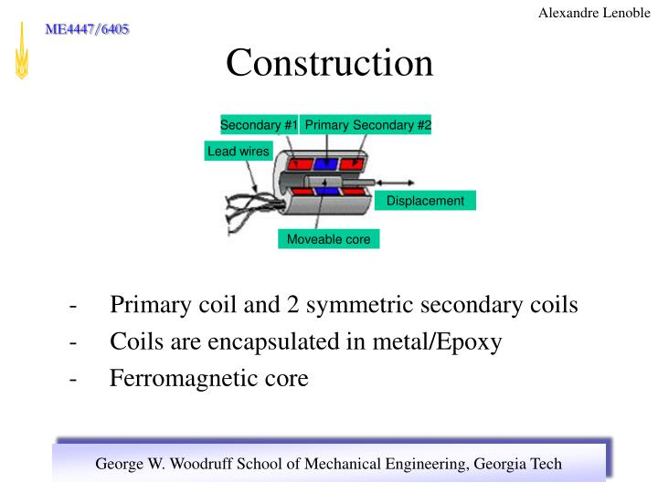 Primary coil and 2 symmetric secondary coils