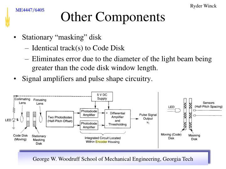 "Stationary ""masking"" disk"