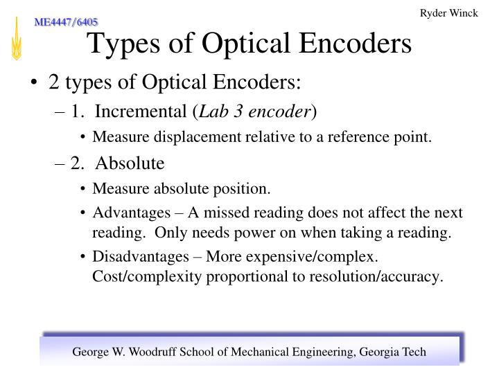 2 types of Optical Encoders: