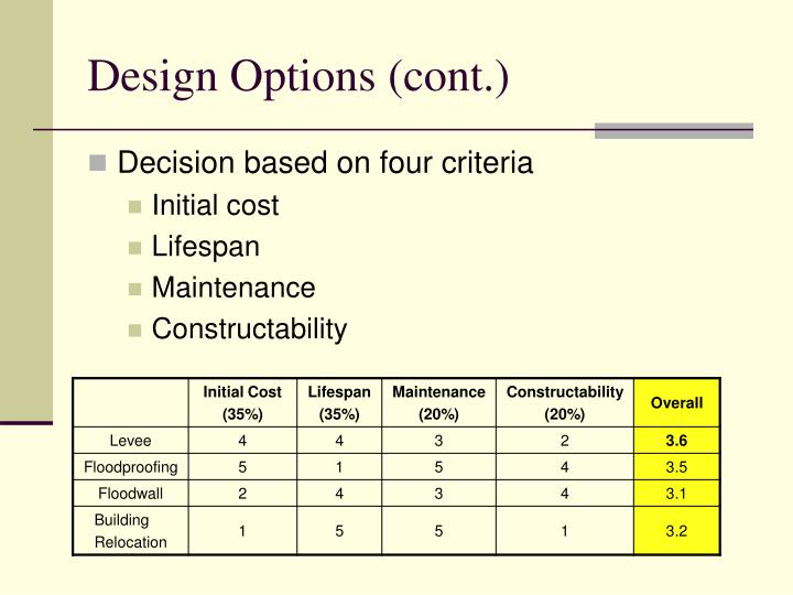 Design Options (cont.)