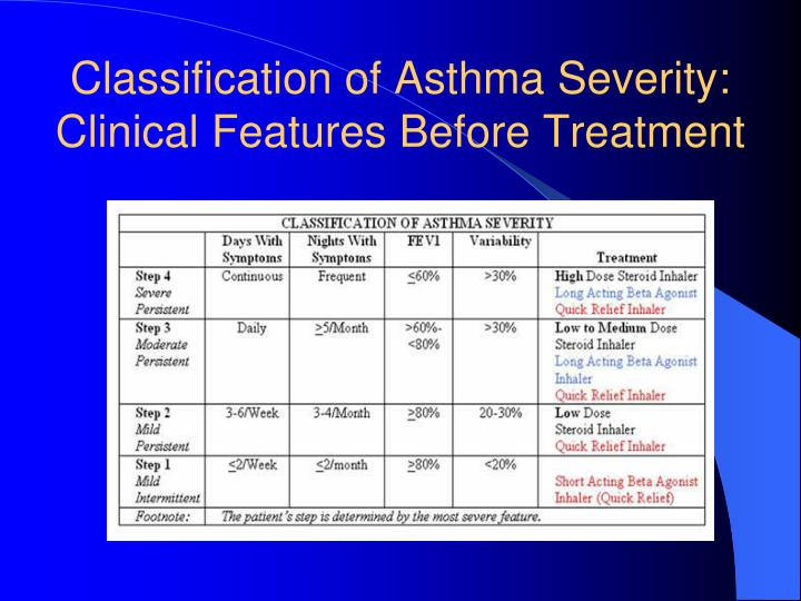 Classification of Asthma Severity:  Clinical Features Before Treatment