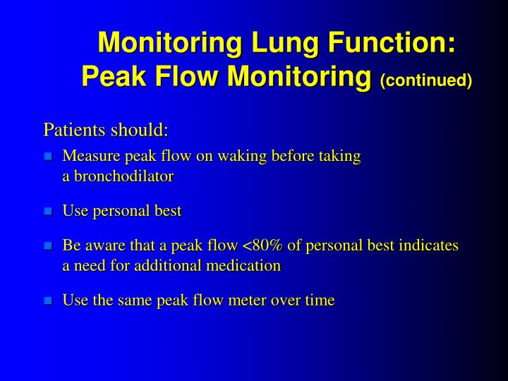 Monitoring Lung Function:
