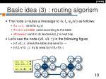 basic idea 3 routing algorism