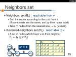 neighbors set