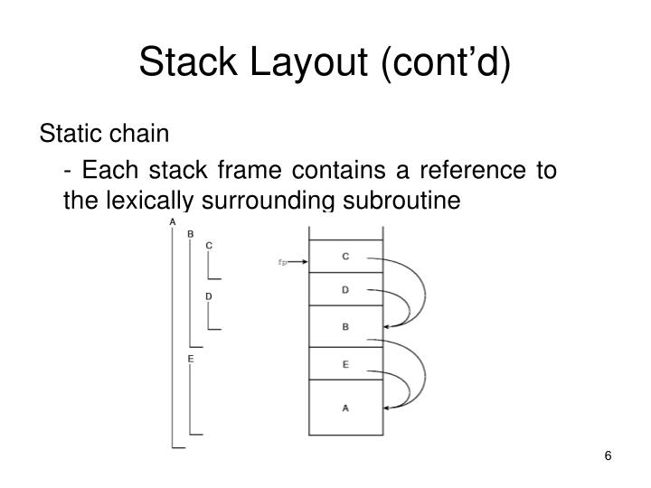 Stack Layout (cont'd)