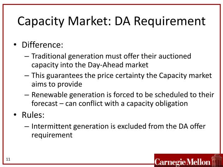 Capacity Market: DA Requirement