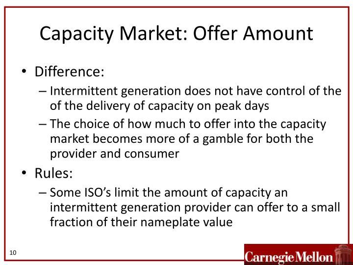 Capacity Market: Offer Amount