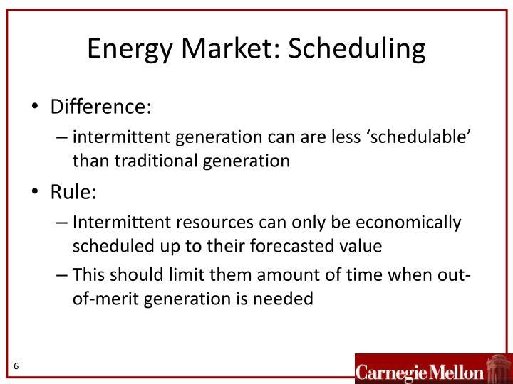 Energy Market: Scheduling