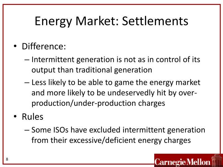 Energy Market: Settlements