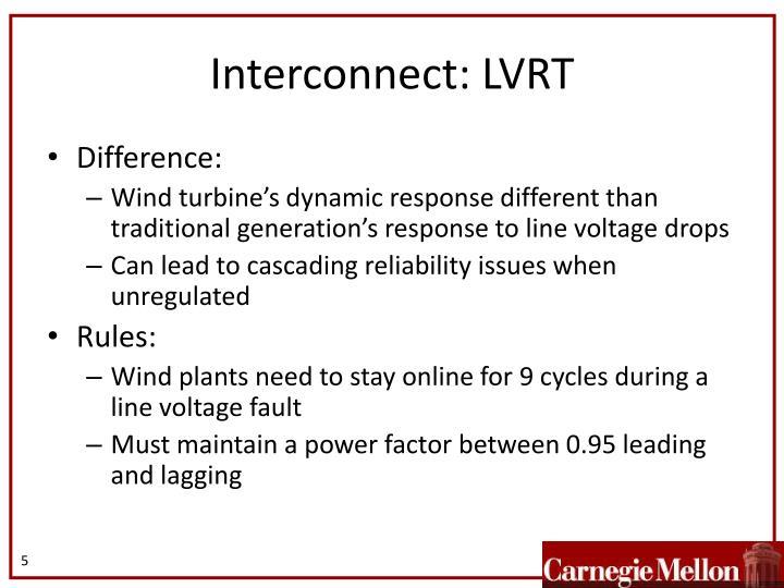 Interconnect: LVRT