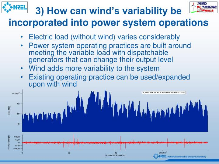 3) How can wind's variability be incorporated into power system operations