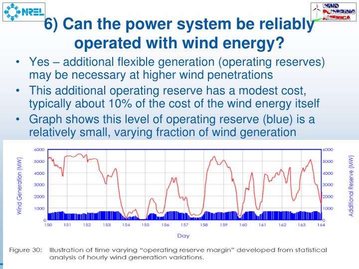 6) Can the power system be reliably operated with wind energy?