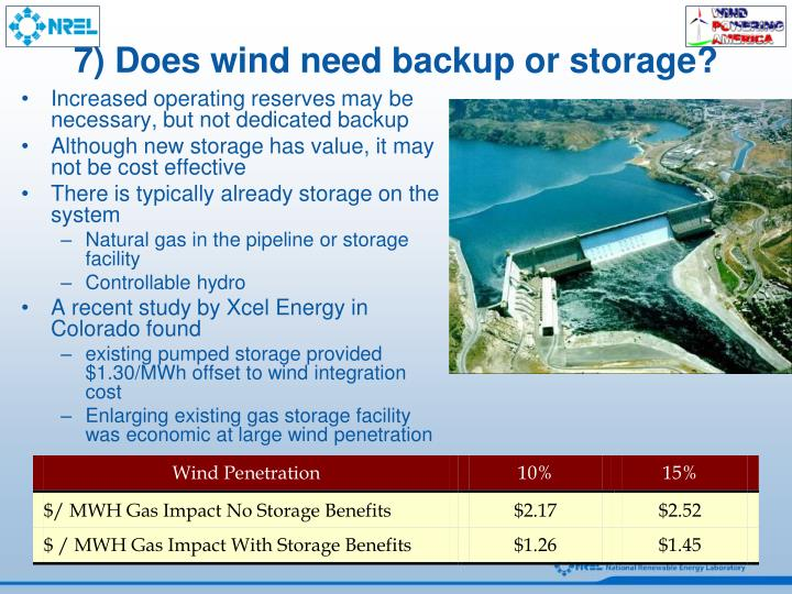 7) Does wind need backup or storage?