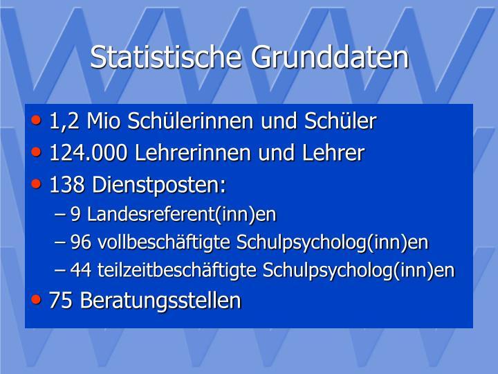 Statistische grunddaten