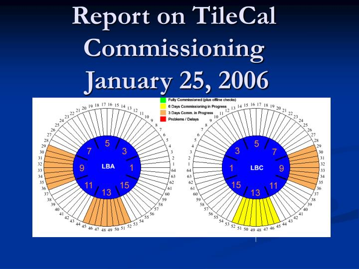 report on tilecal commissioning january 25 2006