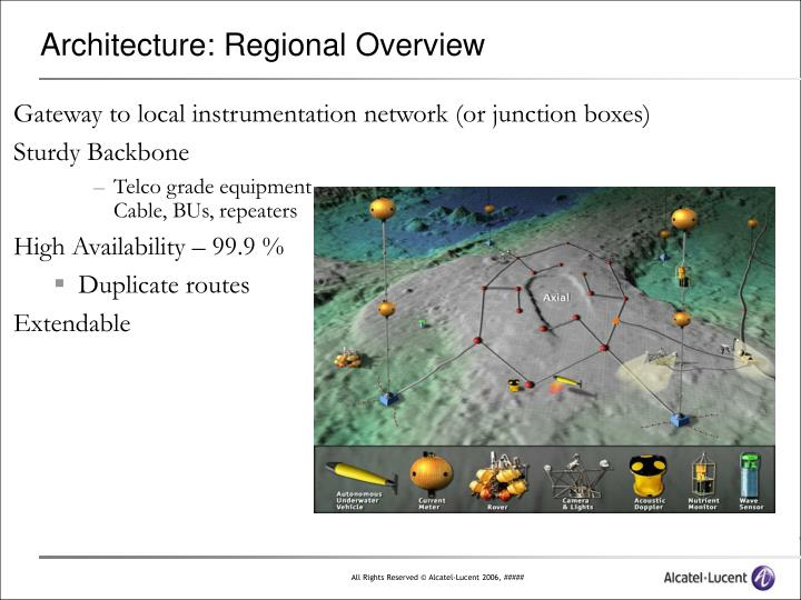 Architecture: Regional Overview