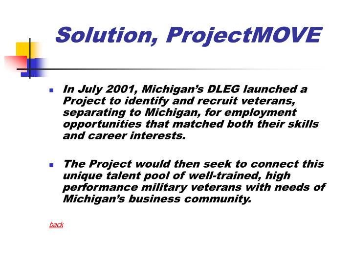 Solution projectmove