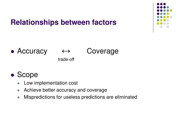 Relationships between factors