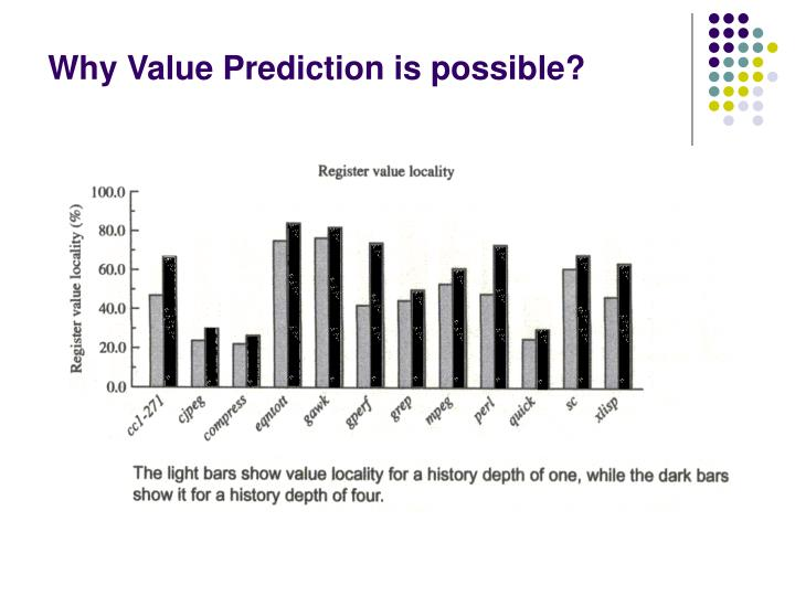 Why Value Prediction is possible?