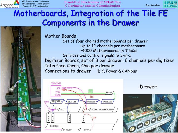 Motherboards, Integration of the Tile FE Components in the Drawer