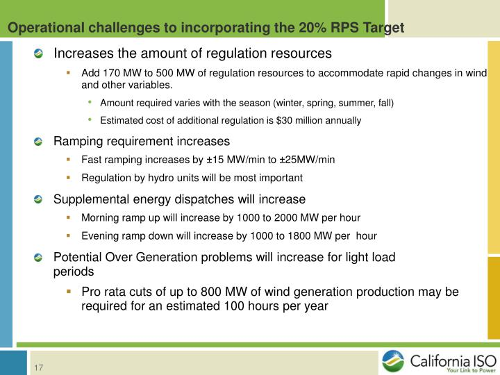 Operational challenges to incorporating the 20% RPS Target