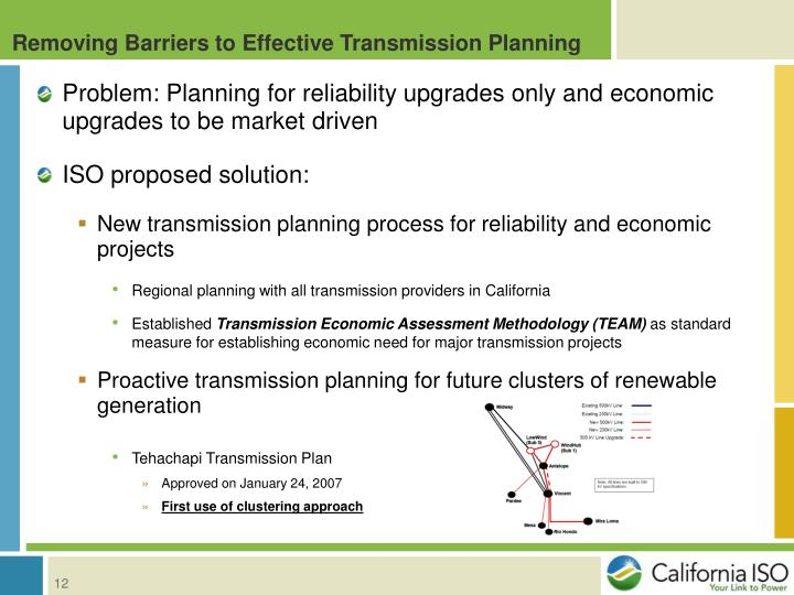 Removing Barriers to Effective Transmission Planning