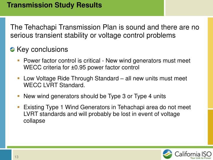 Transmission Study Results