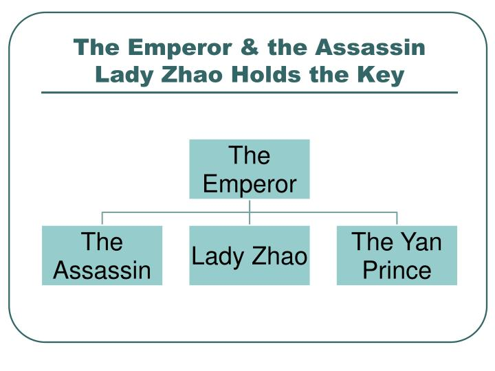 The Emperor & the Assassin