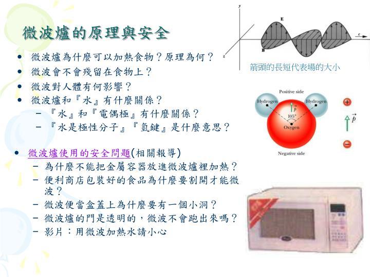 微波爐的原理與安全