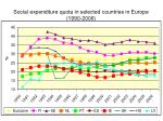 social expenditure quota in selected countries in europe 1990 2006
