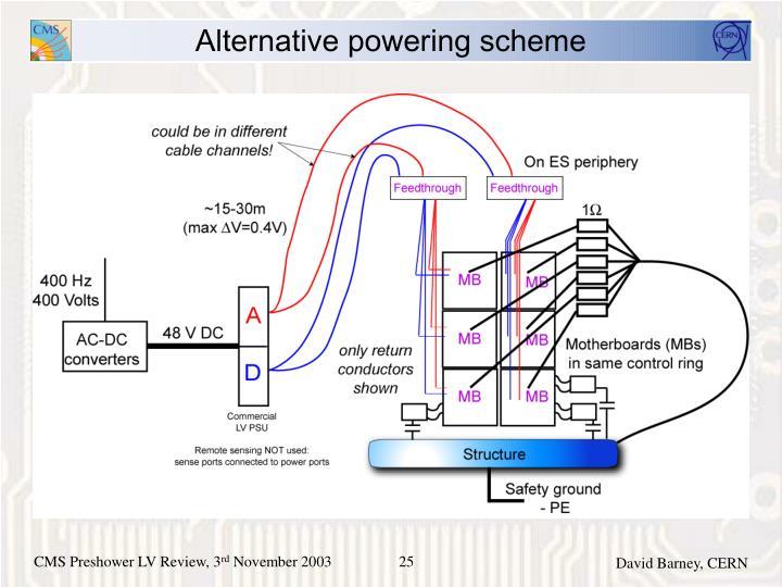 Alternative powering scheme