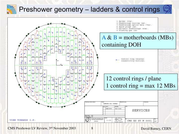 Preshower geometry – ladders & control rings