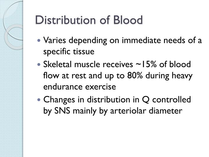 Distribution of Blood