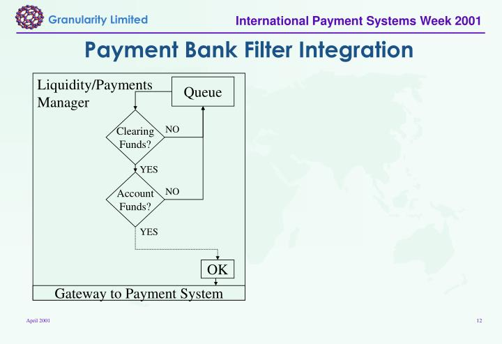 Payment Bank Filter Integration