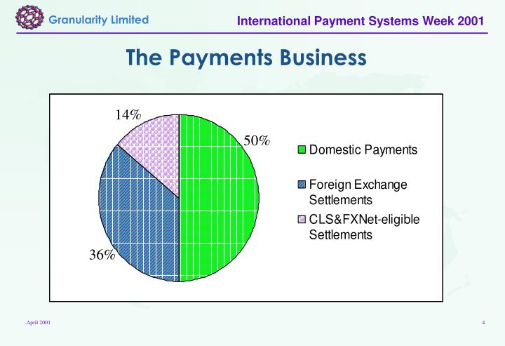 The Payments Business