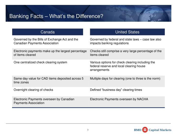 Banking Facts – What's the Difference?