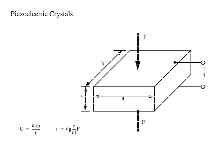 Piezoelectric Crystals