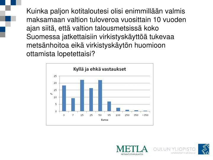 Kuinka paljon kotitaloutesi olisi enimmillään valmis maksamaan valtion tuloveroa vuosittain 10 vuoden ajan siitä, että valtion talousmetsissä koko Suomessa jatkettaisiin virkistyskäyttöä tukevaa metsänhoitoa eikä virkistyskäytön huomioon ottamista lopetettaisi?