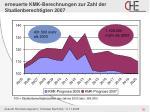 erneuerte kmk berechnungen zur zahl der studienberechtigten 2007