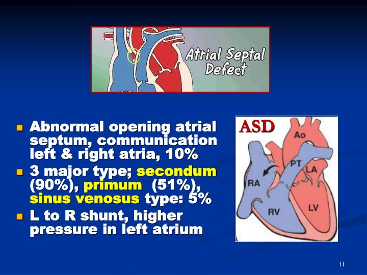 Abnormal opening